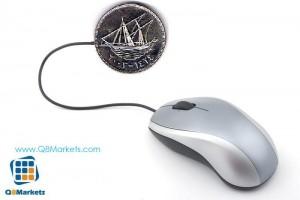 Q8Markets.com - كويت ماركتس